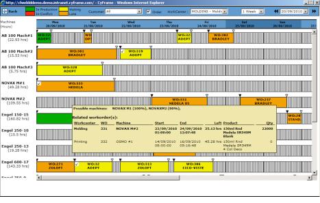 machine scheduling software