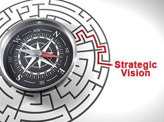 IT initiatives vs strategic direction