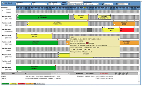 CyFrame Live production scheduling