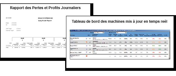 Rapports des profits et des machines en temps reél